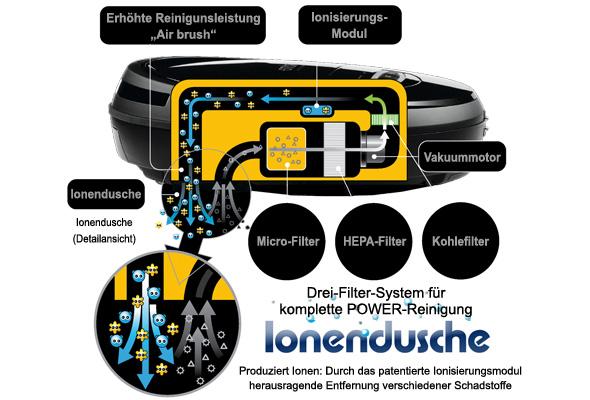 staubsauger roboter ottoro s ion mit ionisierungsmodul. Black Bedroom Furniture Sets. Home Design Ideas